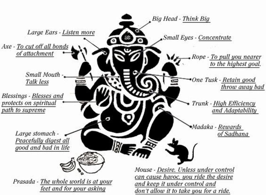 Ganesh Chaturthi Story.JPG